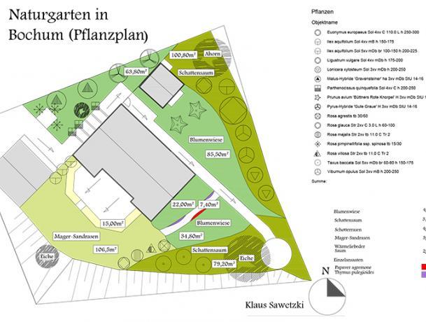 Pflanzplan Naturgarten Bochum